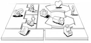 canvas planejamento estratégico