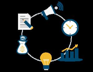 consultoria planejamento estratégico prático