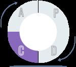 ciclo pdca - checar