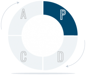 ciclo pdca - planejar